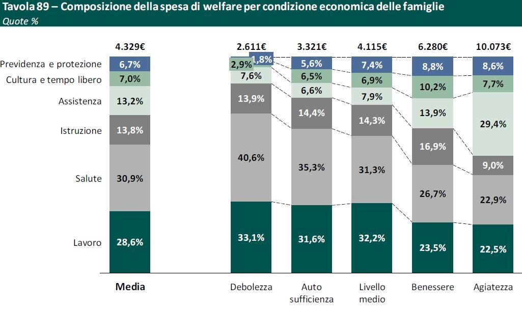 welfare-2